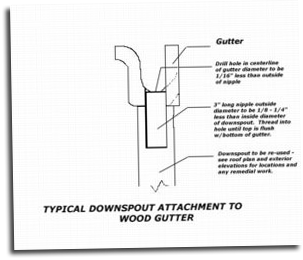 Downspout attachment
